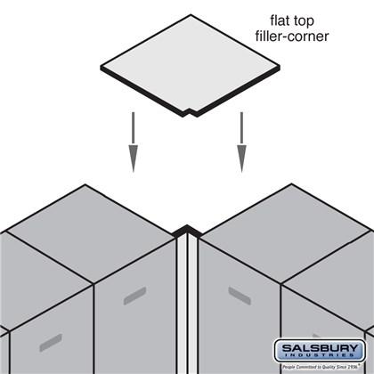 Flat Top Filler - Corner - for 24 Inch Deep Designer Wood Locker