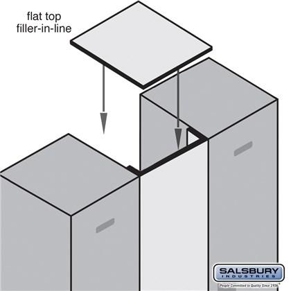 Flat Top Filler - In-Line - 15 Inches Wide - for 24 Inch Deep Designer Wood Locker - Blue