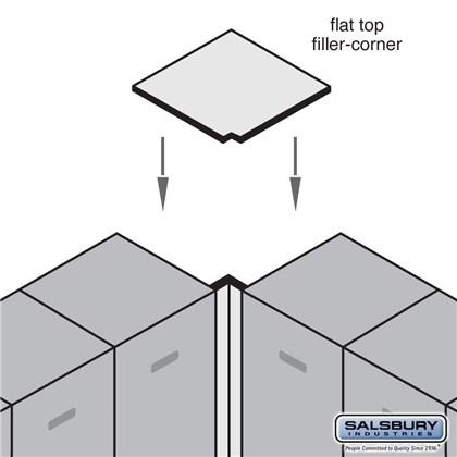 Flat Top Filler - Corner - for 15 Inch Deep Designer Wood Locker - Blue