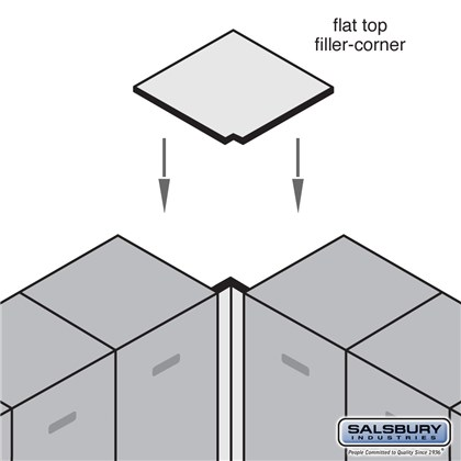 Flat Top Filler - Corner - for 18 Inch Deep Designer Wood Locker