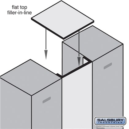 Flat Top Filler - In-Line - 15 Inches Wide - for 21 Inch Deep Designer Wood Locker