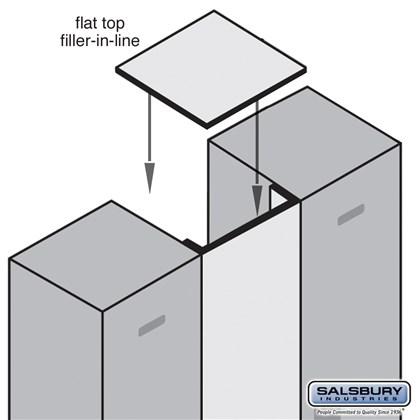 Flat Top Filler - In-Line - 15 Inches Wide - for 15 Inch Deep Designer Wood Locker - Blue