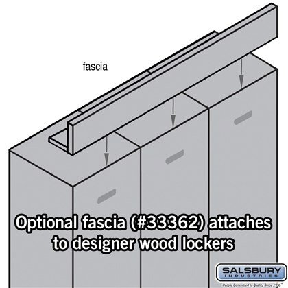 Front Filler - Fascia - for Designer Lockers