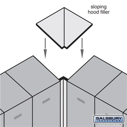 Sloping Hood Filler - Corner - for 15 Inch Deep Designer Wood Locker - Blue