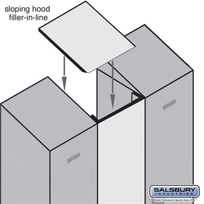 Sloping Hood Filler - In-Line - 15 Inches Wide - for 21 Inch Deep Designer Wood Locker