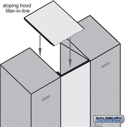 Sloping Hood Filler - In-Line - 15 Inches Wide for Heavy Duty Plastic Locker