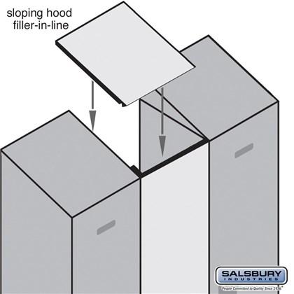 Sloping Hood Filler - In-Line - 15 Inches Wide for Heavy Duty Plastic Locker - Tan