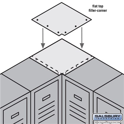 Flat Top Filler - Corner - for 12 Inch Deep Metal Locker